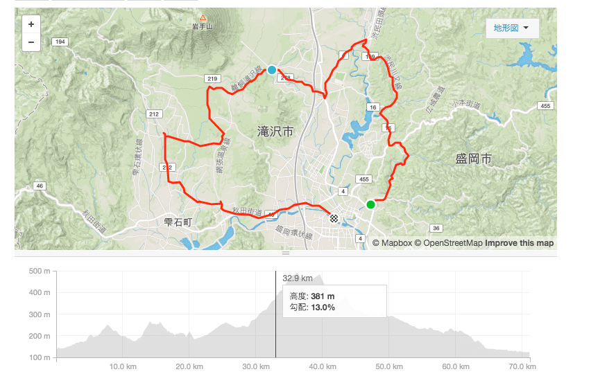 strava_root_sample