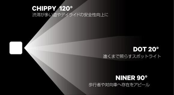 blinder_mini_1